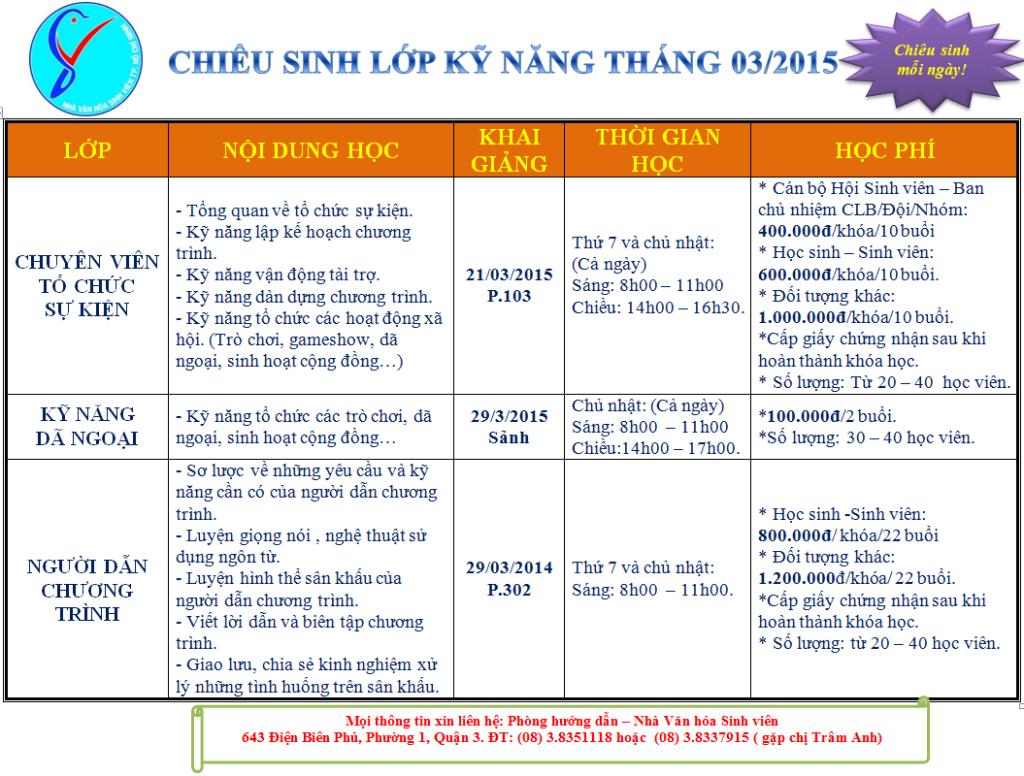 TO ROI LOP KY NANG