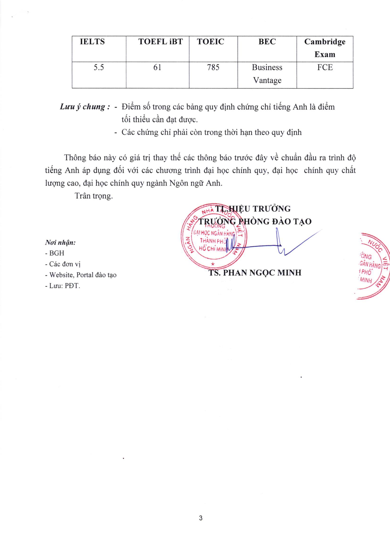 2034.18-Dieu chinh va thuc hien chuan dau ra DHCQ-DHCQ CLC-DHCQ Ngon ngu Anh_Page_3