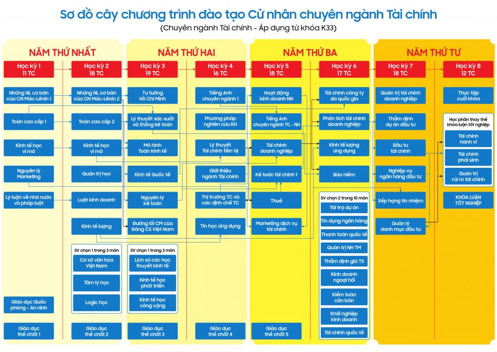 Cu nhan TCNH-4