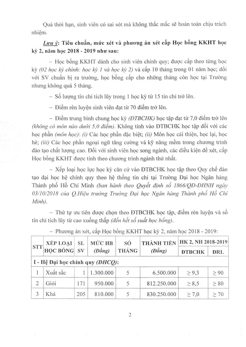 1 - Thong bao DS du kien SVCQ du dieu kien xet cap HB KKHT HK2 NH2018-2019_Page2