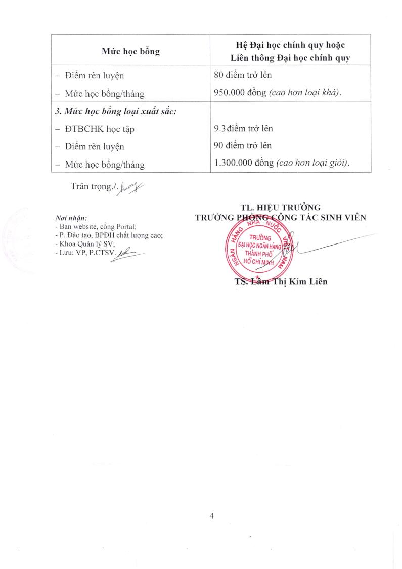 1 - Thong bao DS du kien SVCQ du dieu kien xet cap HB KKHT HK2 NH2018-2019_Page4