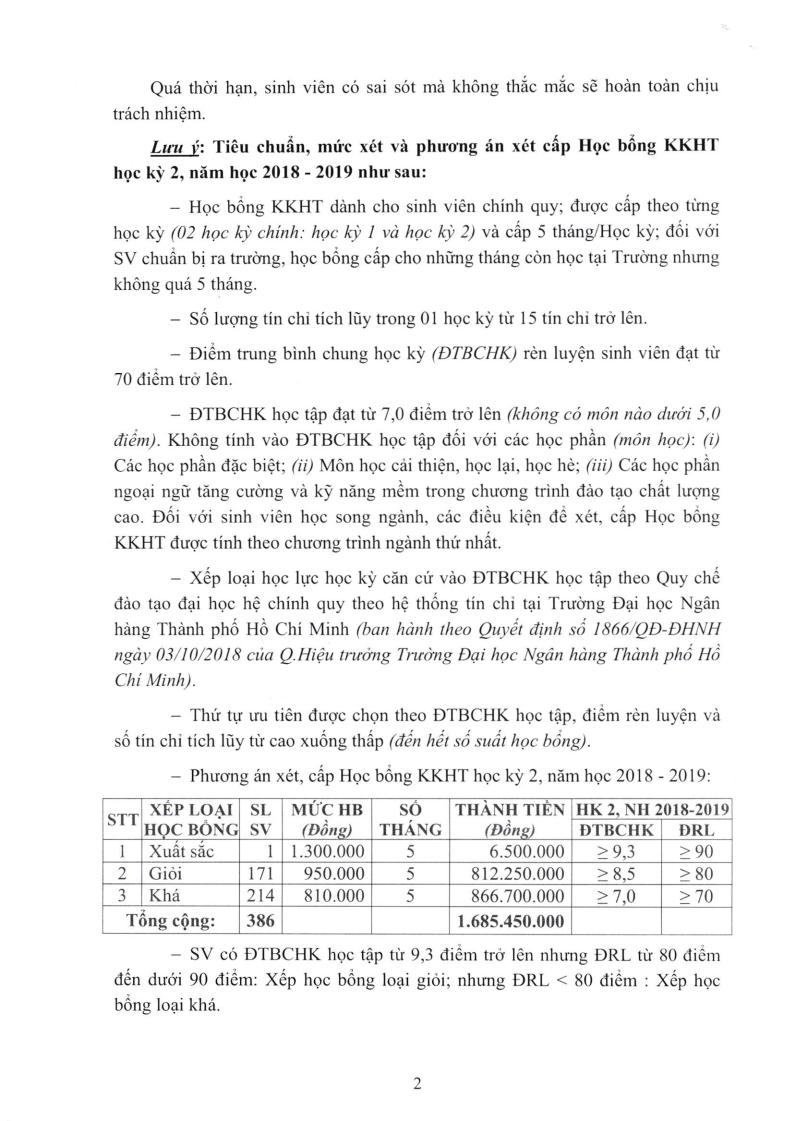 1. Thong bao DS du kien SVCQ du dieu kien cap Hoc bong KKHT HK2 NH2018-2019_Page2