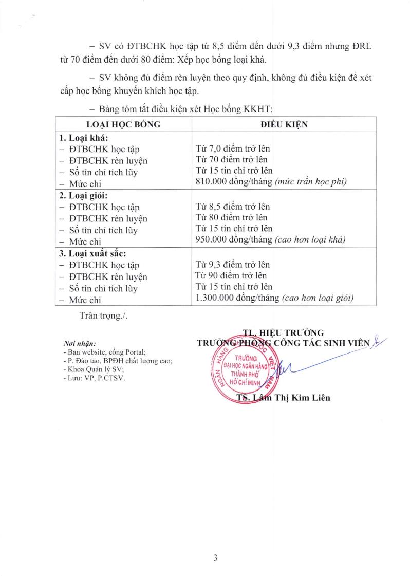 1. Thong bao DS du kien SVCQ du dieu kien cap Hoc bong KKHT HK2 NH2018-2019_Page3